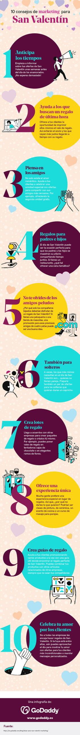 Imagen de la infografía de GoDaddy para San Valentín 2020
