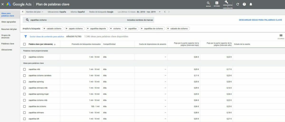 Imagen de una búsqueda en Google Keyword Planner para hacer SEO ecommerce