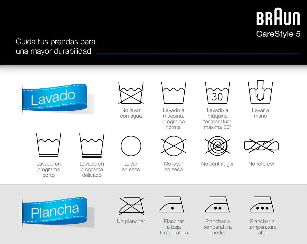 Infografía de Braun con las etiquetas de ropa para conservarla correctamente