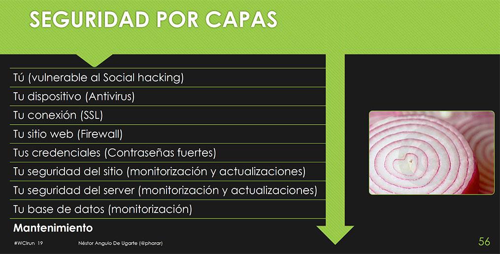 WordCamp Irún Diapositivas Nestor Angulo