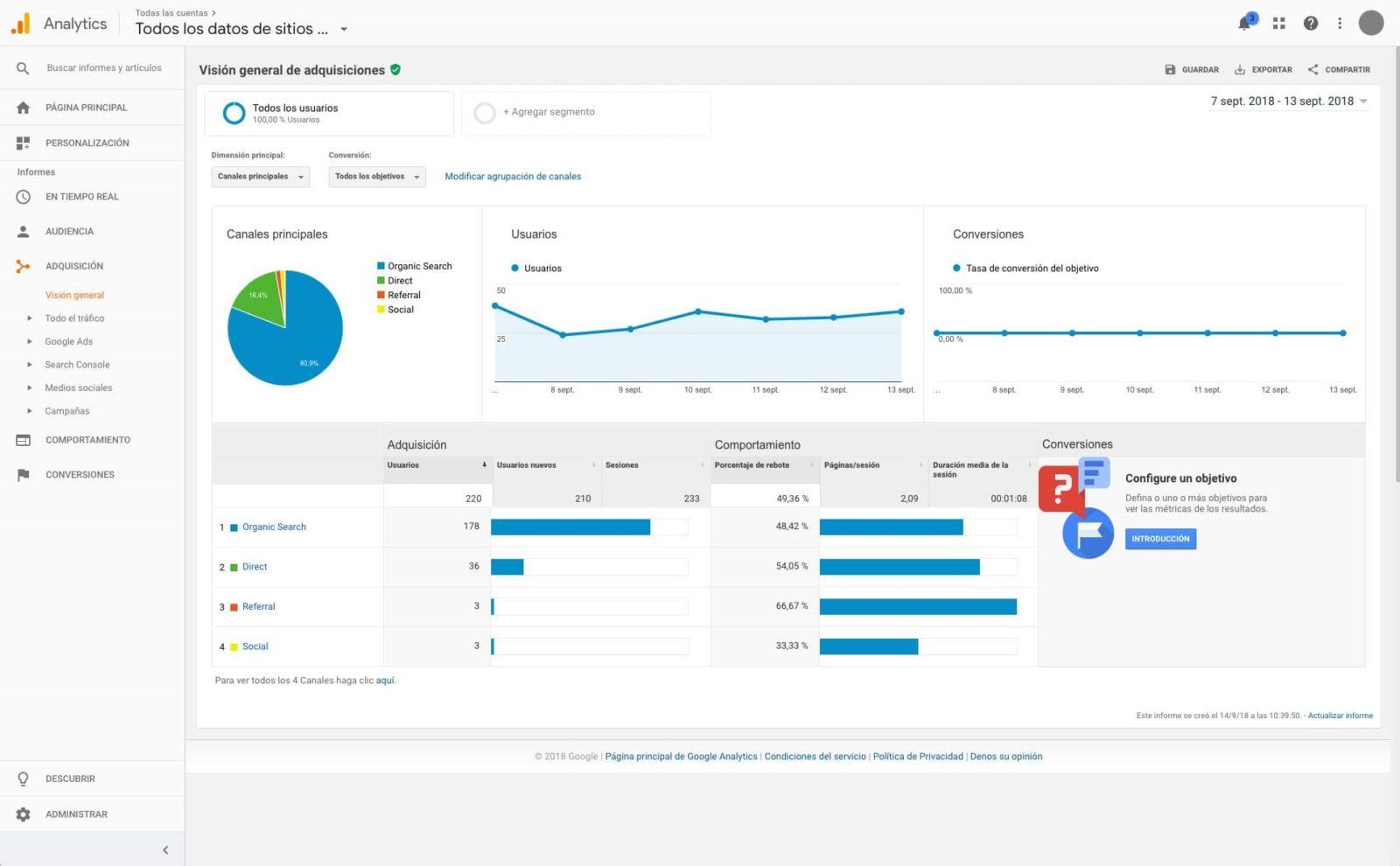 Adquisicion google analytics