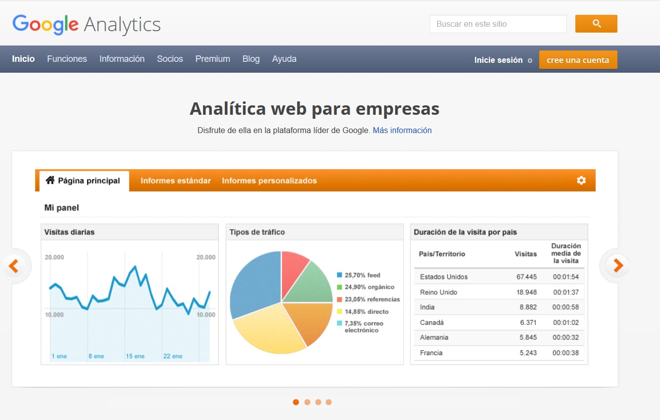 Página de Google Analytics