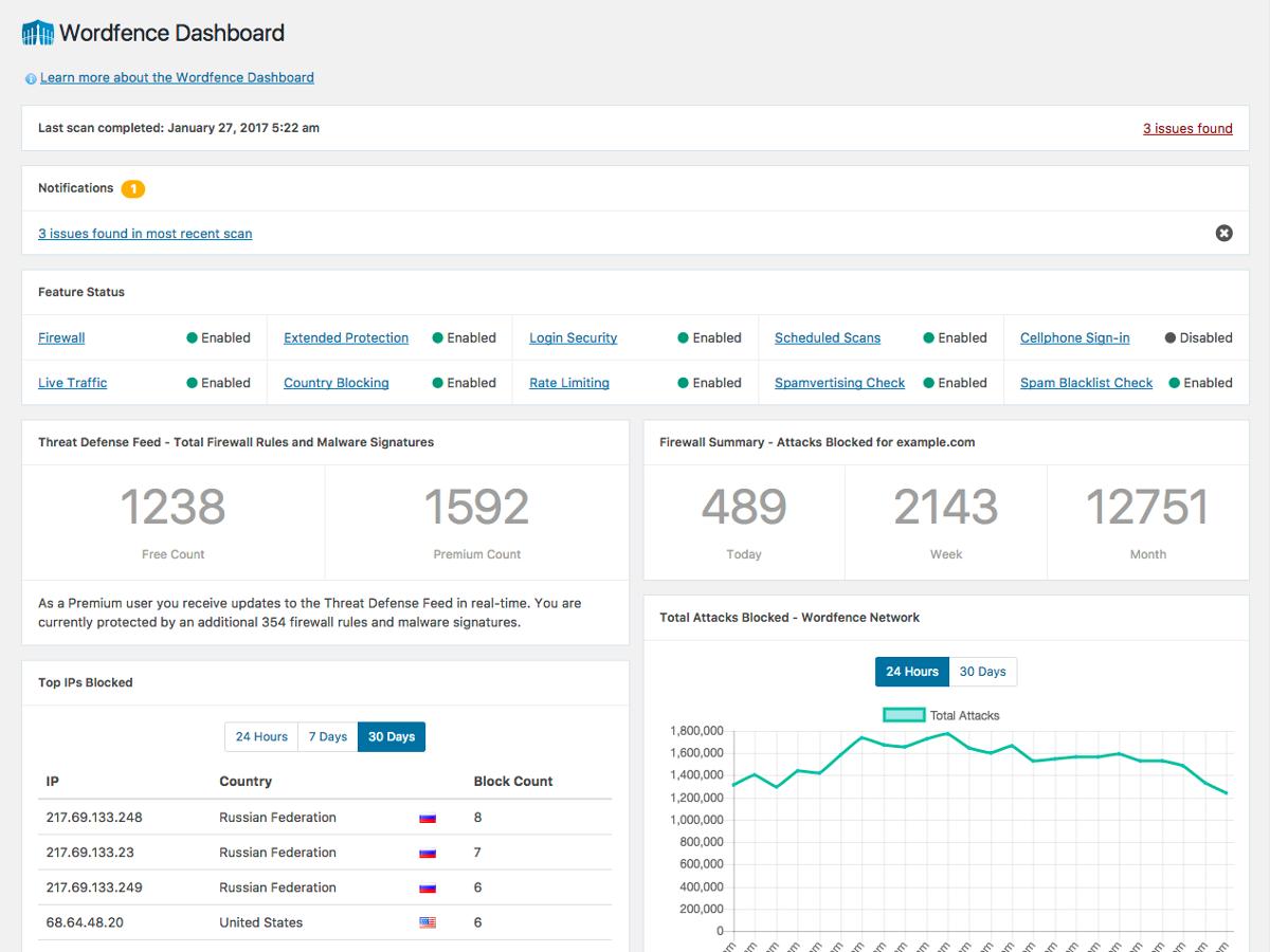 Herramientas de monitorización web Wordfence